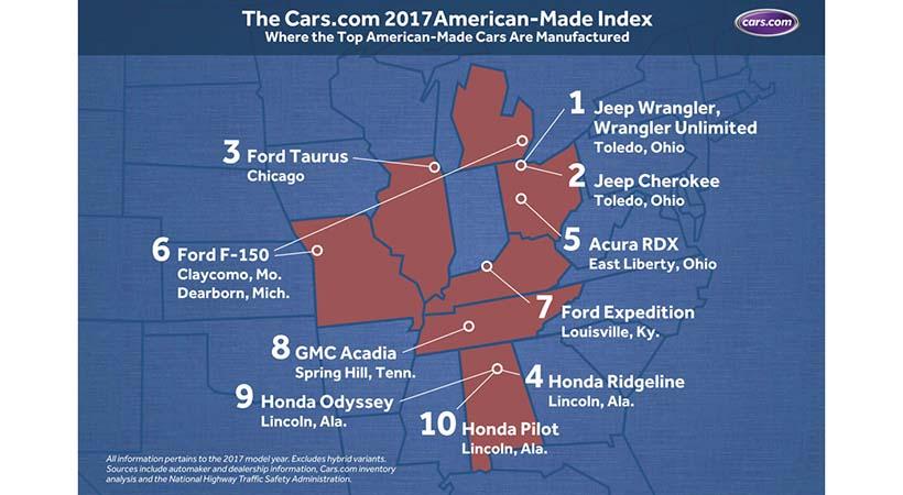 Top 10 Autos Más Americanos 2017 por Cars.com