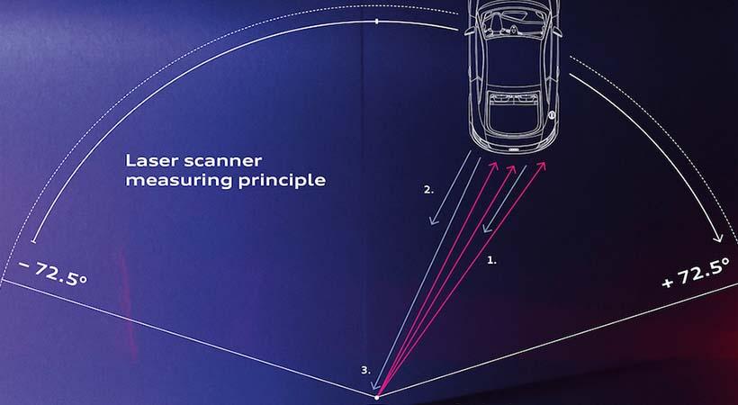 Visión periférica Audi A8 2018