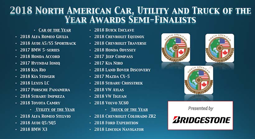 Semifinalistas North American Car, Utility and Truck of the Year 2018