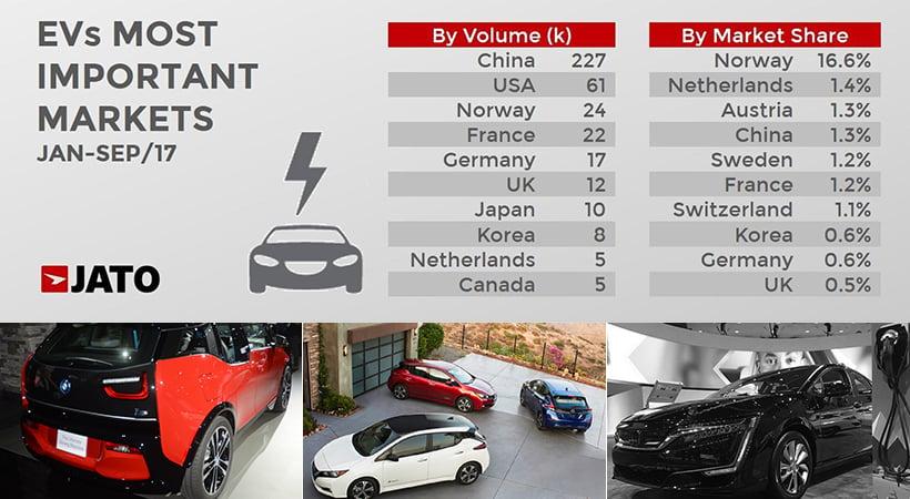 Te guste o no, los autos eléctricos son el futuro