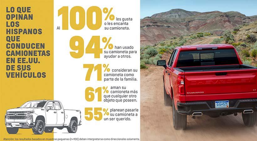 Hispanos de Estados Unidos aman las pickups