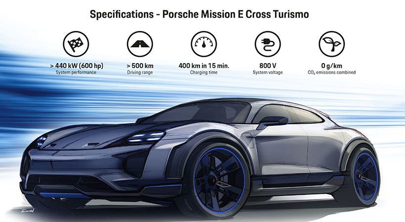 Prototipo Mission E Cross Turismo