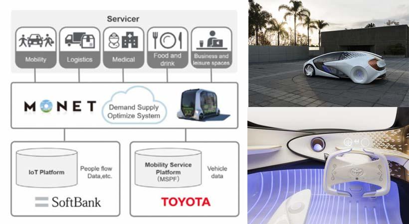 Monet Toyota Softbank