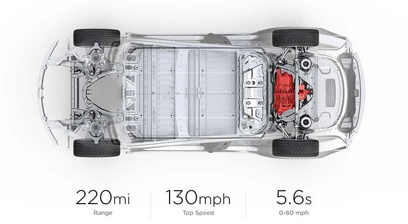 Tesla Model 3 Standard Range