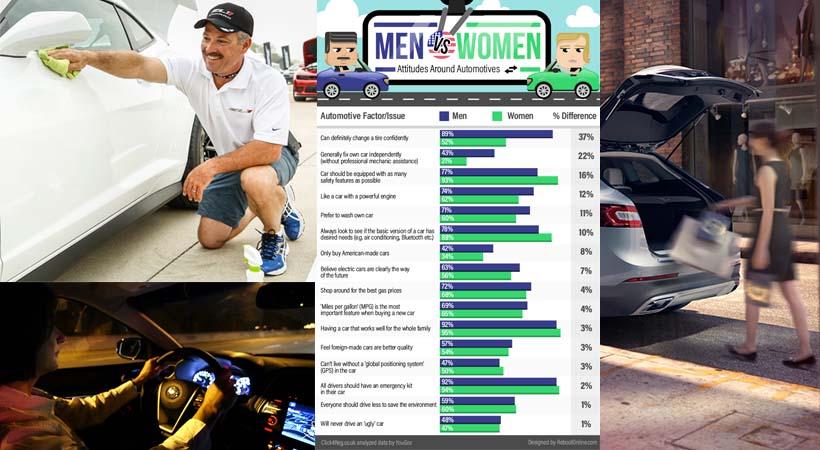 Tendencias Mujeres - Hombres 2019