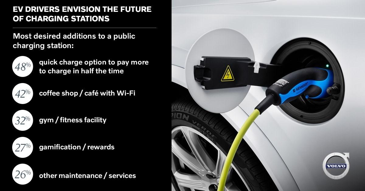 Los autos eléctricos son el futuro, convencidos al fin