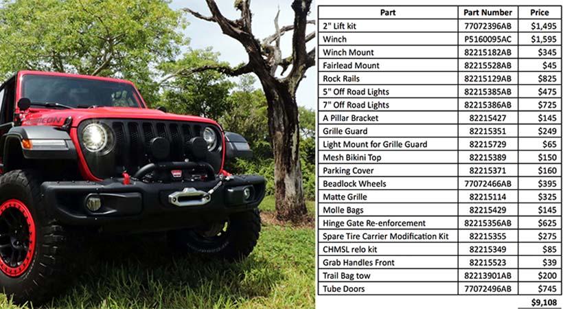 Jeep Wrangler Rubicon 2019 Moparizado