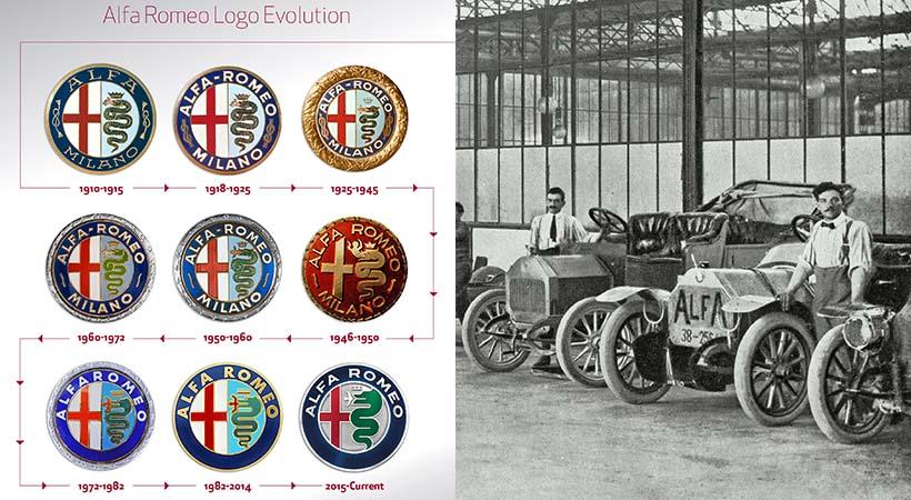 Video Alfa Romeo 110 Aniversario