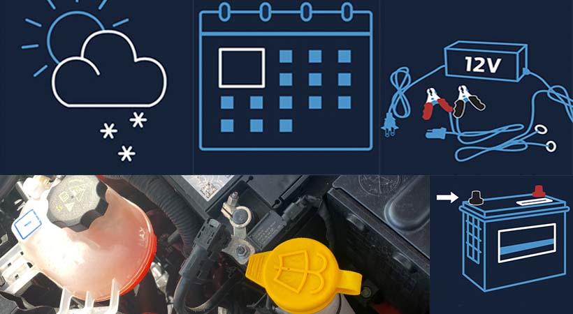 cómo preparar el auto para volver a manejar